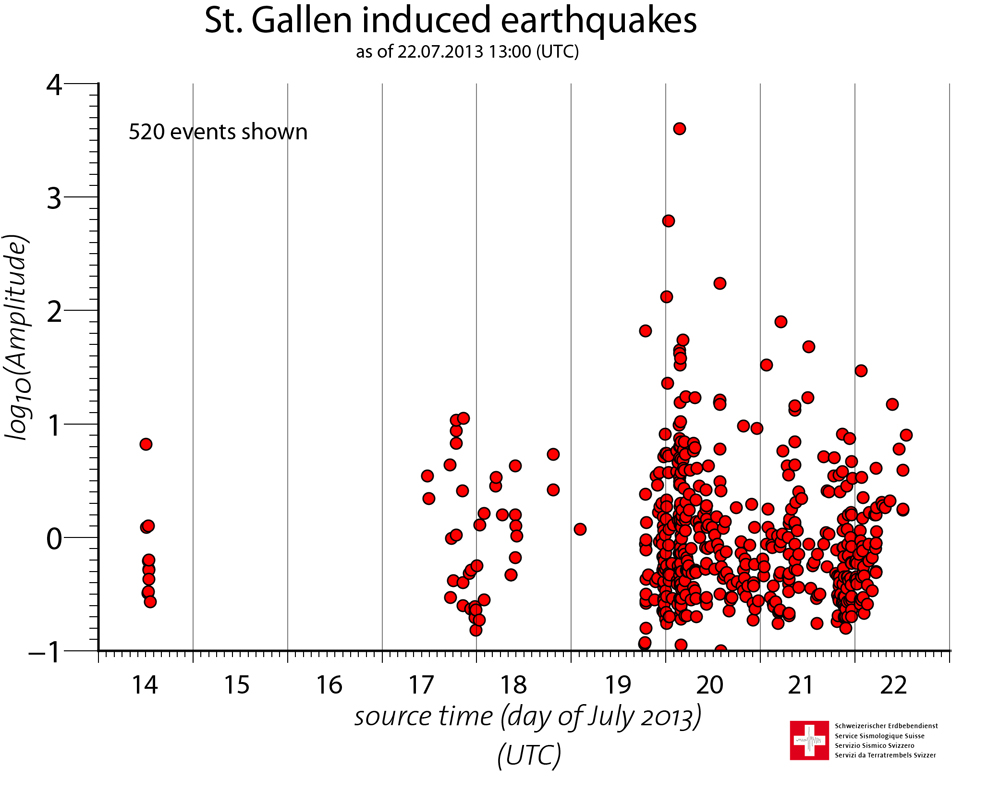 Earthquake in St. Gallen: current situation on July 22, 2013