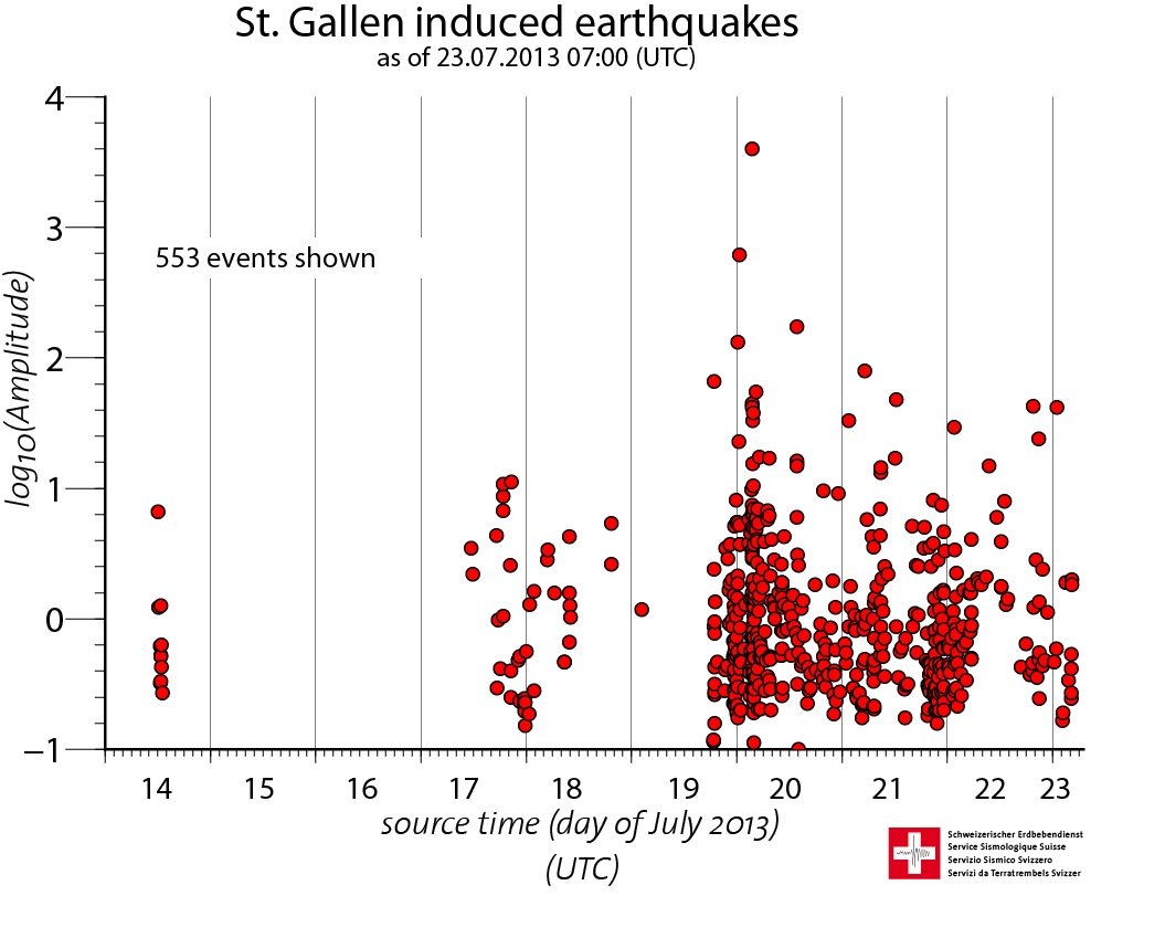 Earthquake in St. Gallen: current situation on July 23, 2013