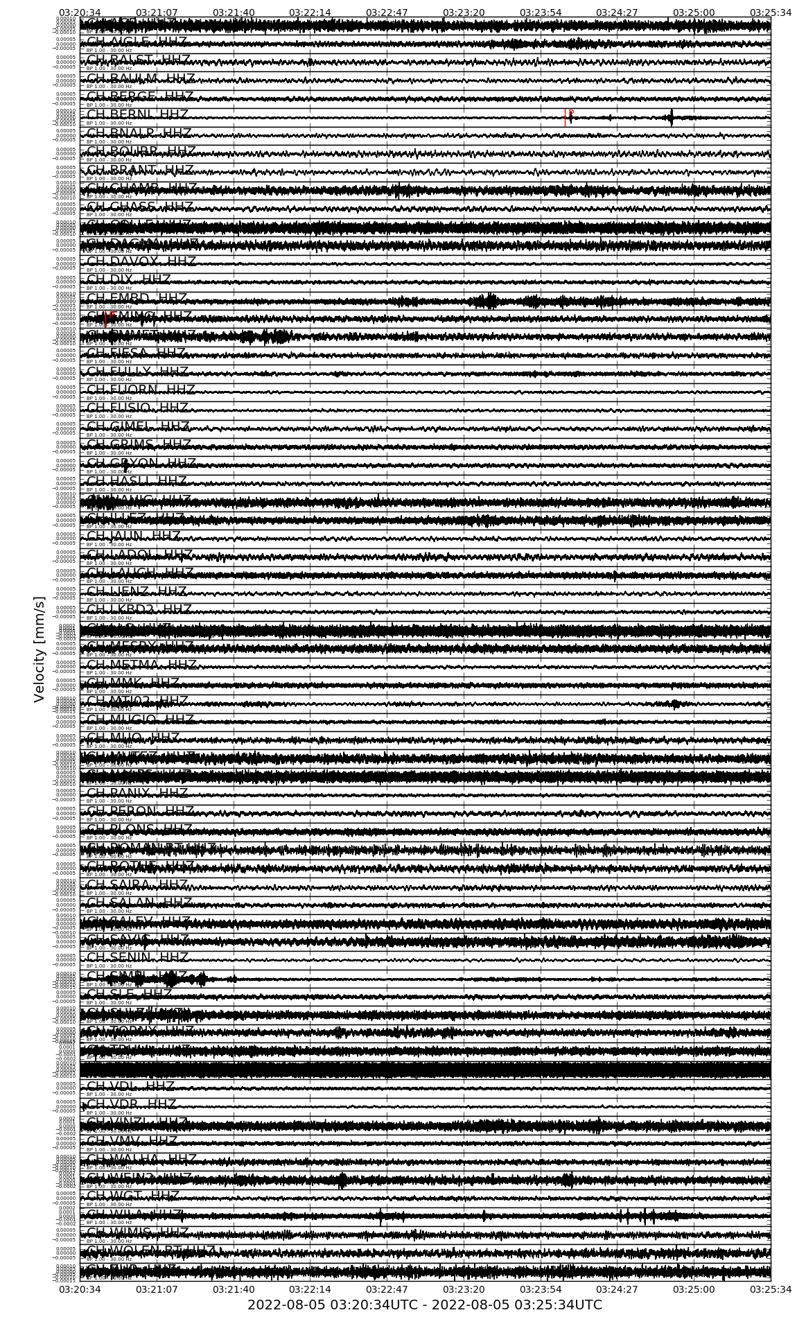 the last 5 minutes of waveforms recorded across Switzerland